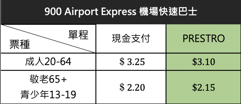airport express price