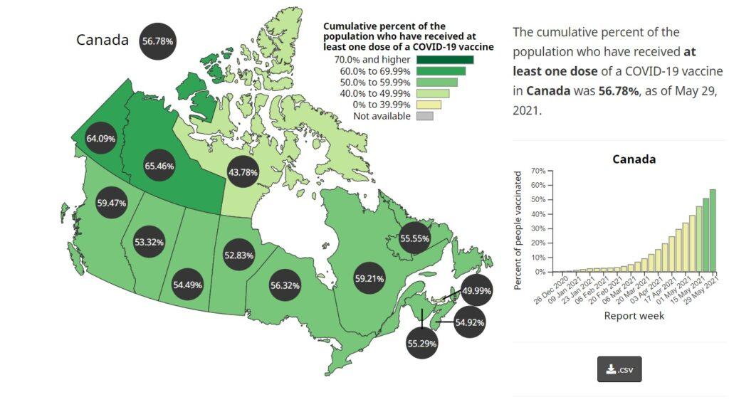 加拿大疫苗接踵0529